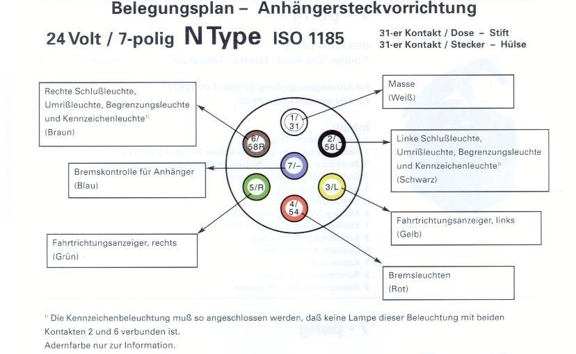 Beste 7 Stecker Schaltplan Zeitgenössisch - Die Besten Elektrischen ...