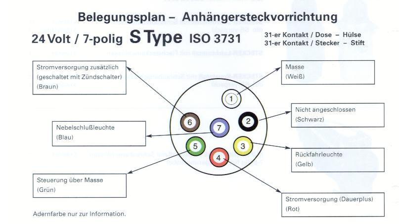 Techn. Info